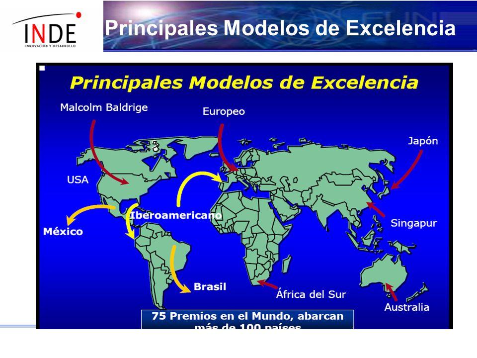 Principales Modelos de Excelencia