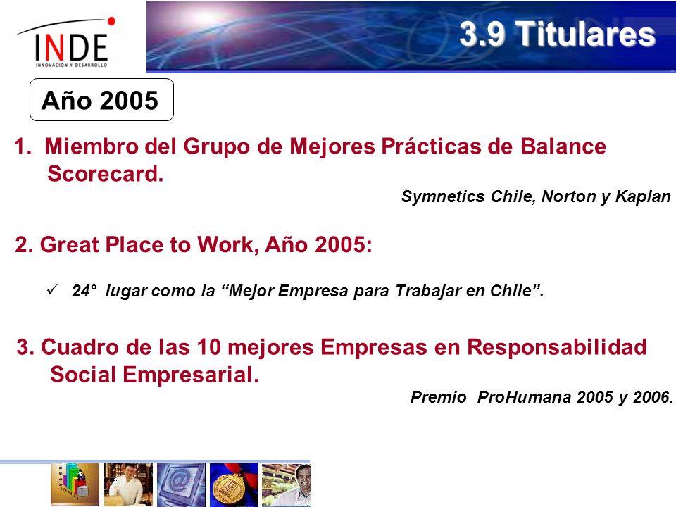 1.Miembro del Grupo de Mejores Prácticas de Balance Scorecard.
