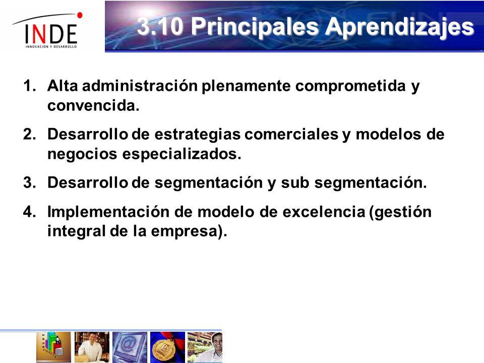 1.Alta administración plenamente comprometida y convencida.