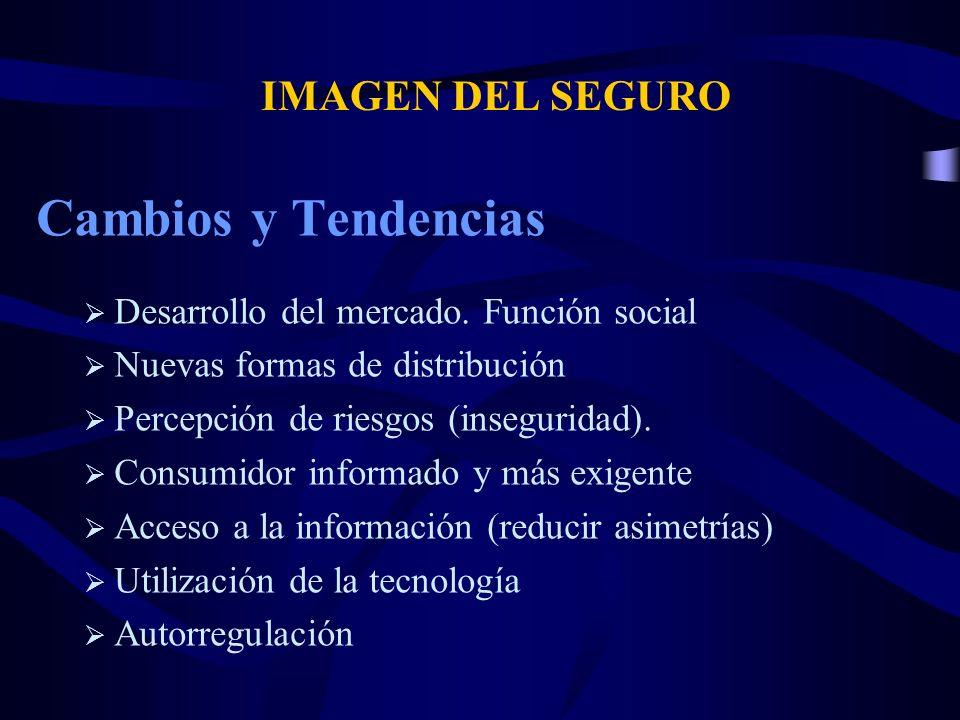 IMAGEN DEL SEGURO Cambios y Tendencias Desarrollo del mercado. Función social Nuevas formas de distribución Percepción de riesgos (inseguridad). Consu