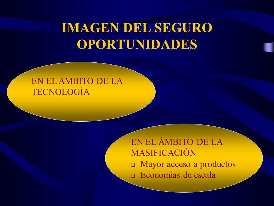IMAGEN DEL SEGURO OPORTUNIDADES EN EL AMBITO DE LA TECNOLOGÍA EN EL ÁMBITO DE LA MASIFICACIÓN Mayor acceso a productos Economías de escala