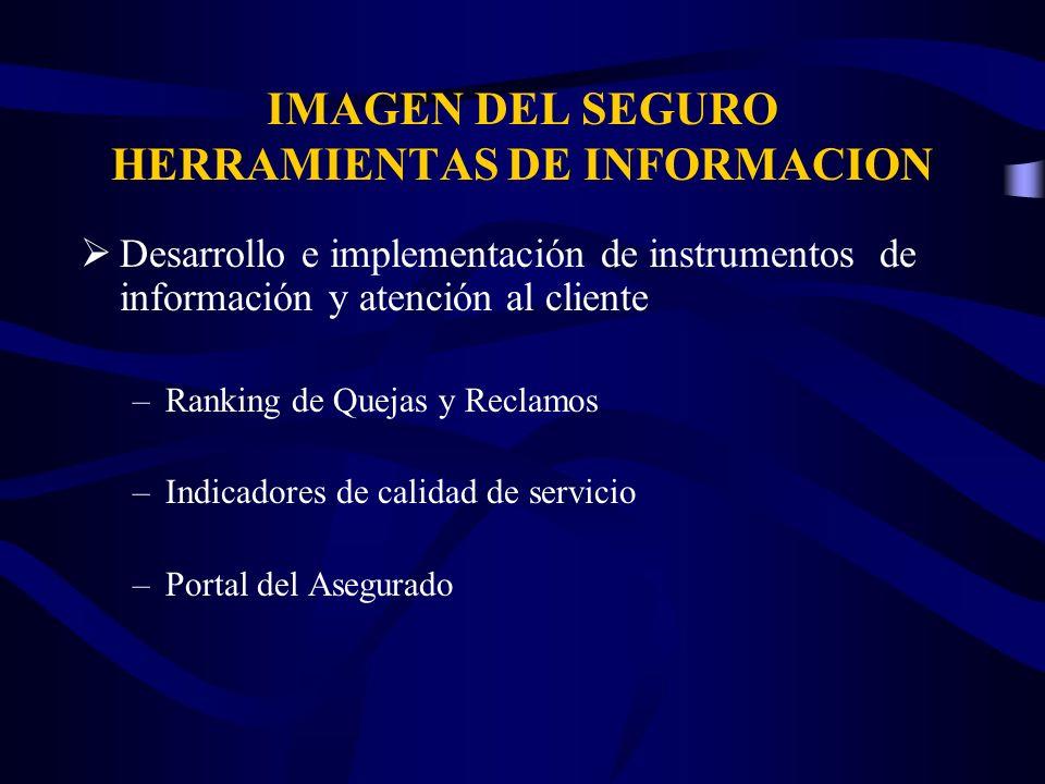 IMAGEN DEL SEGURO HERRAMIENTAS DE INFORMACION Desarrollo e implementación de instrumentos de información y atención al cliente –Ranking de Quejas y Re