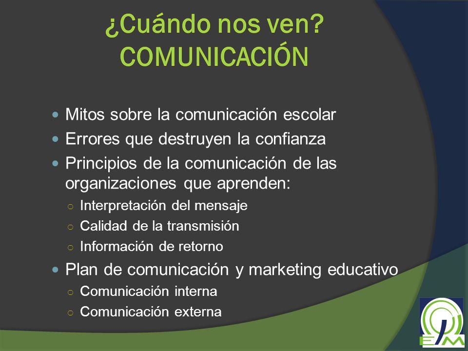 Mitos sobre la comunicación escolar Errores que destruyen la confianza Principios de la comunicación de las organizaciones que aprenden: Interpretación del mensaje Calidad de la transmisión Información de retorno Plan de comunicación y marketing educativo Comunicación interna Comunicación externa