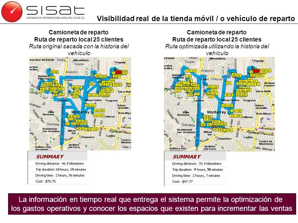 Visibilidad real de la tienda móvil / o vehículo de reparto Camioneta de reparto Ruta de reparto local 25 clientes Ruta original sacada con la histori
