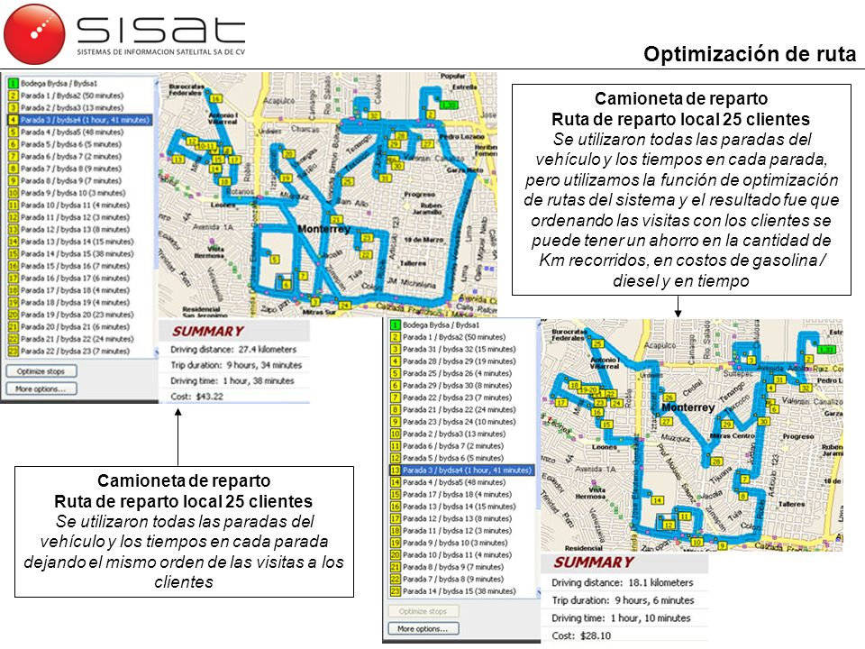 Optimización de ruta Camioneta de reparto Ruta de reparto local 25 clientes Se utilizaron todas las paradas del vehículo y los tiempos en cada parada