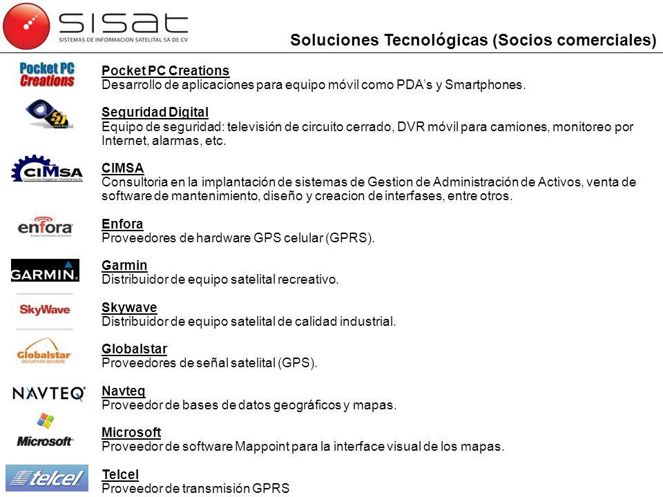 Pocket PC Creations Desarrollo de aplicaciones para equipo móvil como PDAs y Smartphones. Seguridad Digital Equipo de seguridad: televisión de circuit