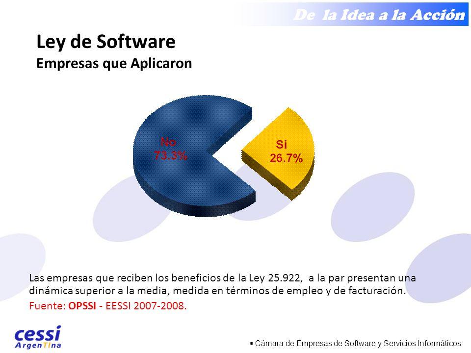 De la Idea a la Acción Cámara de Empresas de Software y Servicios Informáticos Ley de Software Empresas que Aplicaron Las empresas que reciben los beneficios de la Ley 25.922, a la par presentan una dinámica superior a la media, medida en términos de empleo y de facturación.