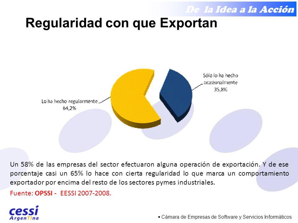 De la Idea a la Acción Cámara de Empresas de Software y Servicios Informáticos Un 58% de las empresas del sector efectuaron alguna operación de exportación.