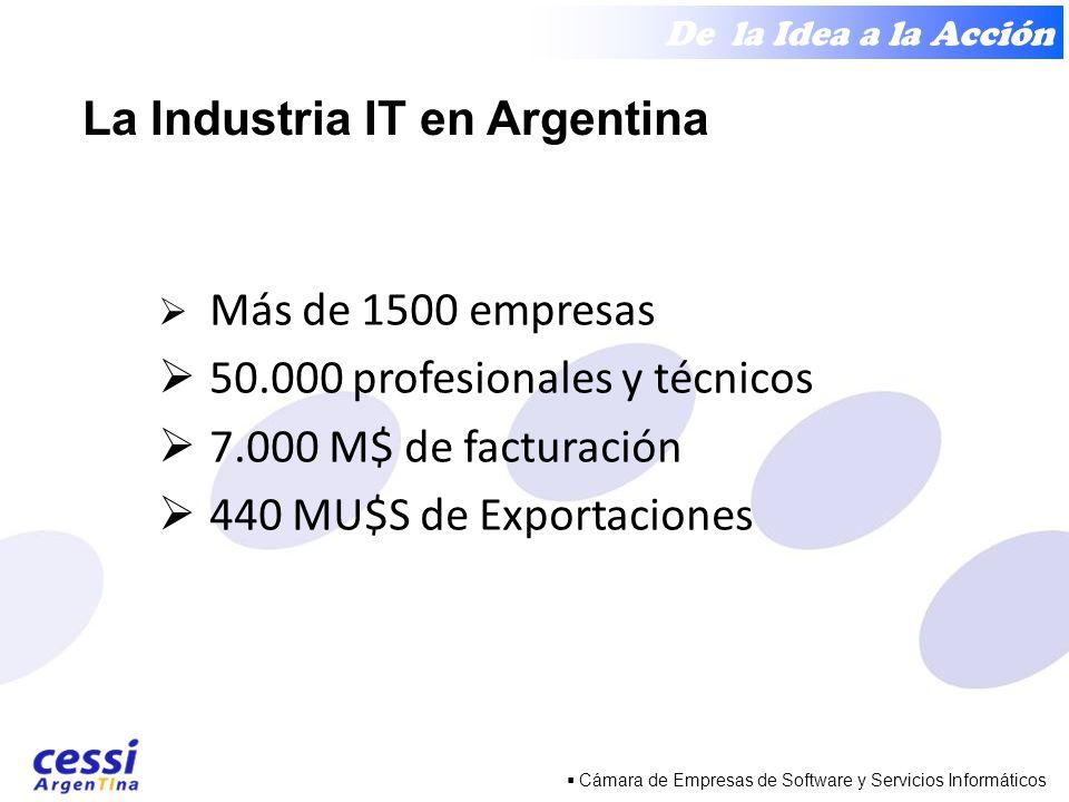 De la Idea a la Acción Cámara de Empresas de Software y Servicios Informáticos La Industria IT en Argentina Más de 1500 empresas 50.000 profesionales y técnicos 7.000 M$ de facturación 440 MU$S de Exportaciones