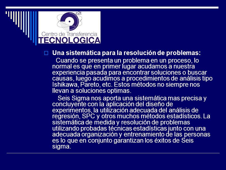 Mejora de productos: Seis Sigma permite establecer una sistemática de mejora continua de productos; pero con Seis Sigma podemos ir mucho mas allá, pues es un apoyo excelente para el diseño robusto de productos y para una dinámica de simplificación de productos.