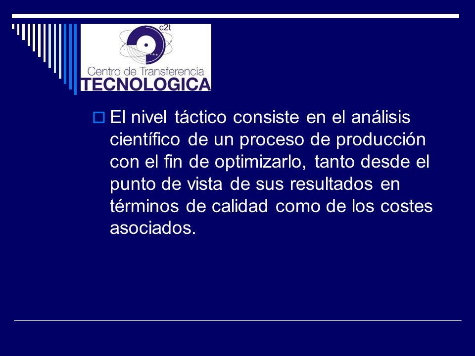 Nivel de Cultura ( Gestión Seis Sigma) Nivel Estratégico (Orientación al cliente en los procesos clave del negocio) Nivel Táctico (Mejora de proceso C