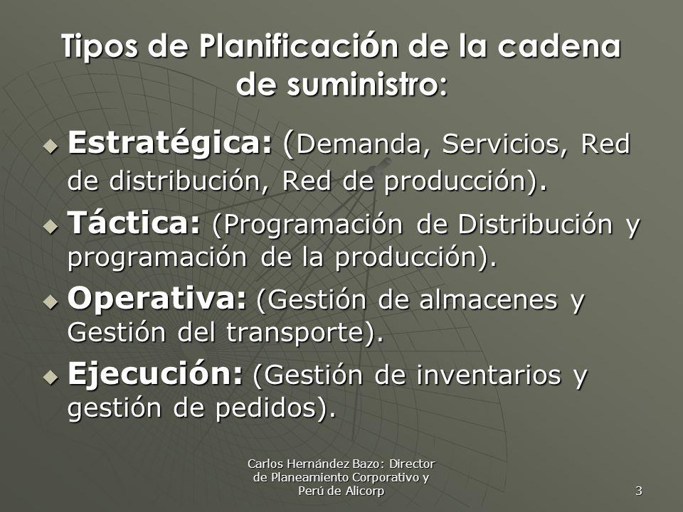 Carlos Hernández Bazo: Director de Planeamiento Corporativo y Perú de Alicorp 3 Tipos de Planificaci ó n de la cadena de suministro: Estratégica: ( De