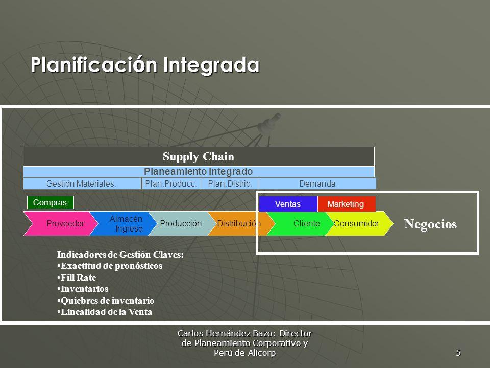 Carlos Hernández Bazo: Director de Planeamiento Corporativo y Perú de Alicorp 6 Planificaci ó n de la Demanda (S&OP) Marketing Planeamiento Ventas Plan de ventas Mercado