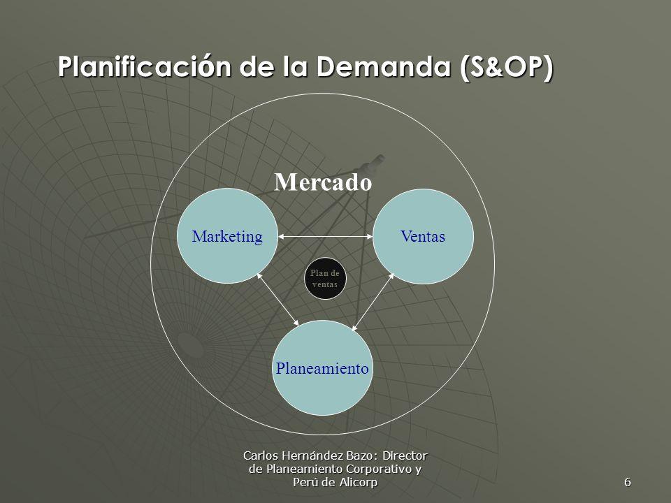 Carlos Hernández Bazo: Director de Planeamiento Corporativo y Perú de Alicorp 6 Planificaci ó n de la Demanda (S&OP) Marketing Planeamiento Ventas Pla