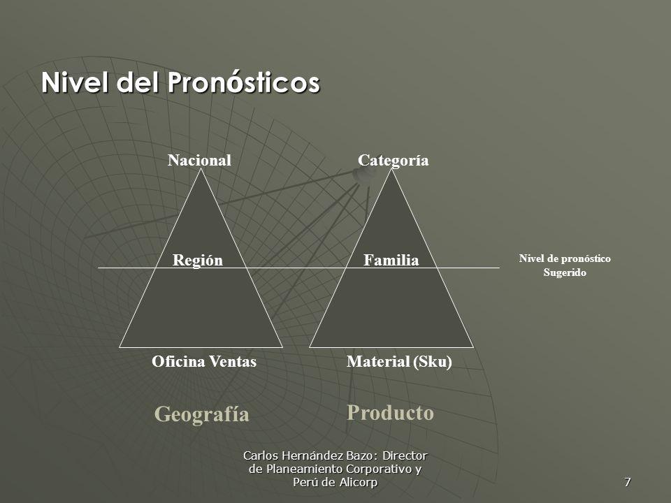Carlos Hernández Bazo: Director de Planeamiento Corporativo y Perú de Alicorp 7 Nivel del Pron ó sticos NacionalCategoría Material (Sku)Oficina Ventas RegiónFamilia Nivel de pronóstico Sugerido Geografía Producto