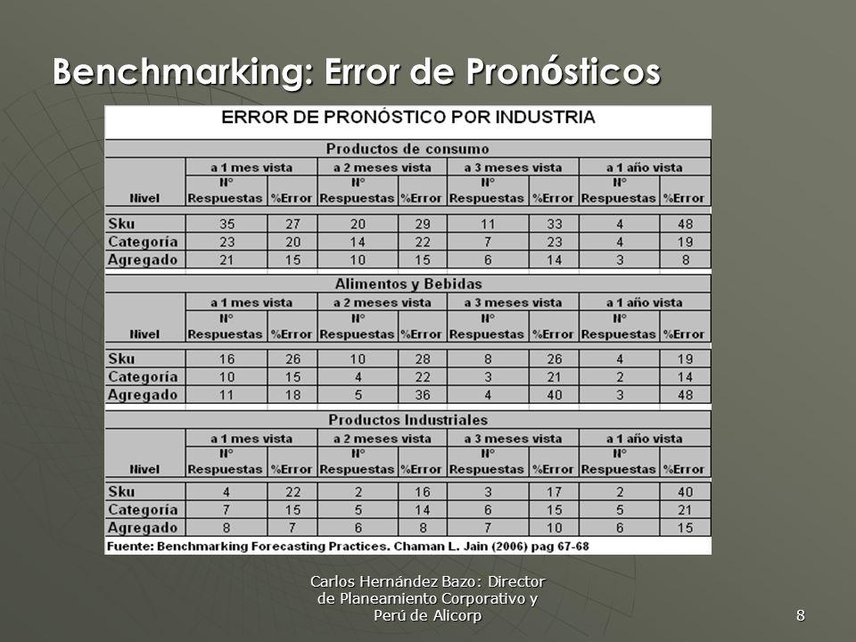 Carlos Hernández Bazo: Director de Planeamiento Corporativo y Perú de Alicorp 8 Benchmarking: Error de Pron ó sticos
