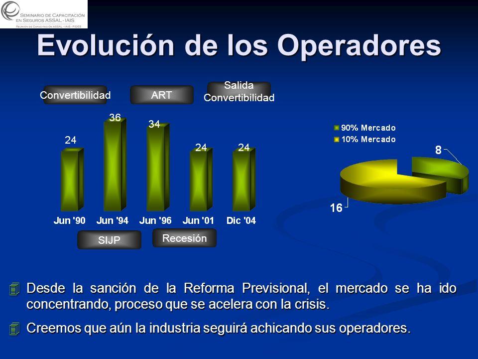 Evolución de los Operadores 4Desde la sanción de la Reforma Previsional, el mercado se ha ido concentrando, proceso que se acelera con la crisis.