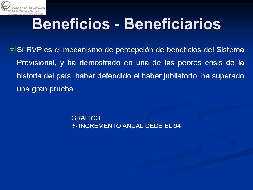 Beneficios - Beneficiarios 4Sí RVP es el mecanismo de percepción de beneficios del Sistema Previsional, y ha demostrado en una de las peores crisis de la historia del país, haber defendido el haber jubilatorio, ha superado una gran prueba.