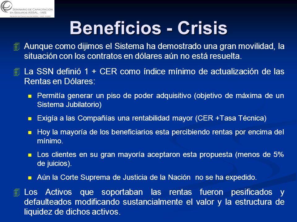 Beneficios - Crisis 4 4Aunque como dijimos el Sistema ha demostrado una gran movilidad, la situación con los contratos en dólares aún no está resuelta.