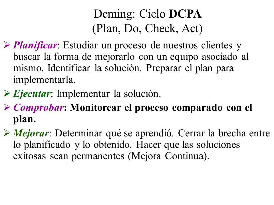 Deming: Ciclo DCPA (Plan, Do, Check, Act) Planificar: Estudiar un proceso de nuestros clientes y buscar la forma de mejorarlo con un equipo asociado a