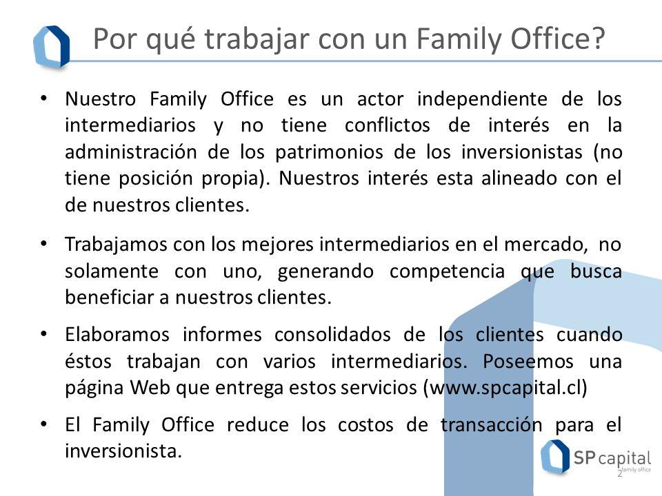 Importante Nuestro Family Office no recibe dineros a nombre propio ni tampoco custodia los instrumentos financieros, todos los documentos se giran a nombre de los intermediarios.