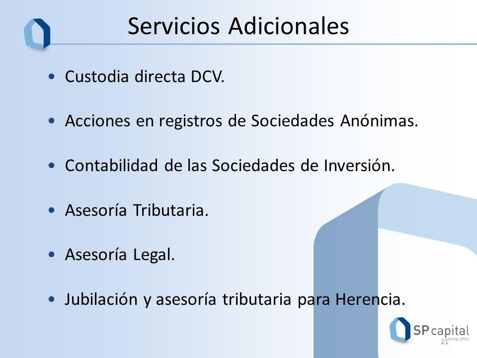 Servicios Adicionales Custodia directa DCV.Acciones en registros de Sociedades Anónimas.
