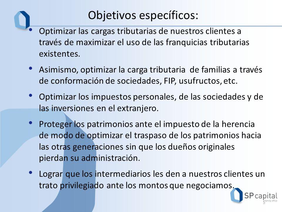 CURRICULUM Ingeniero Comercial, Universidad de Chile M.B.A.