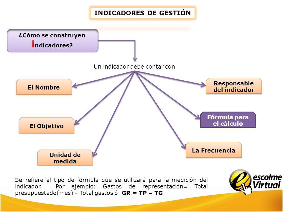 Se refiere al tipo de fórmula que se utilizará para la medición del indicador. Por ejemplo: Gastos de representación= Total presupuestado(mes) – Total