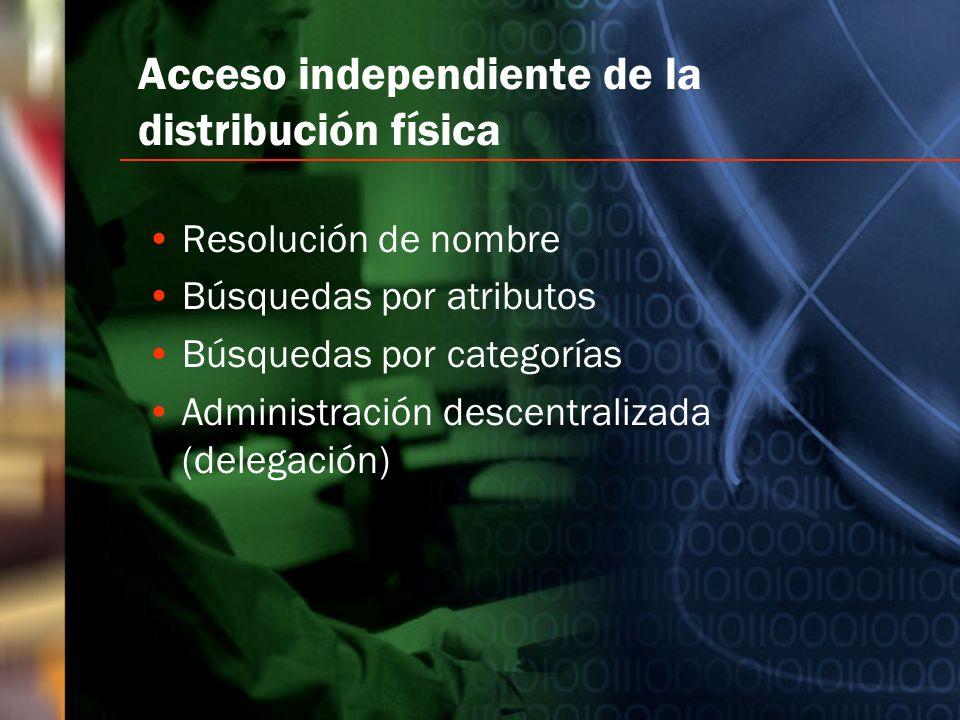 Acceso independiente de la distribución física Resolución de nombre Búsquedas por atributos Búsquedas por categorías Administración descentralizada (d