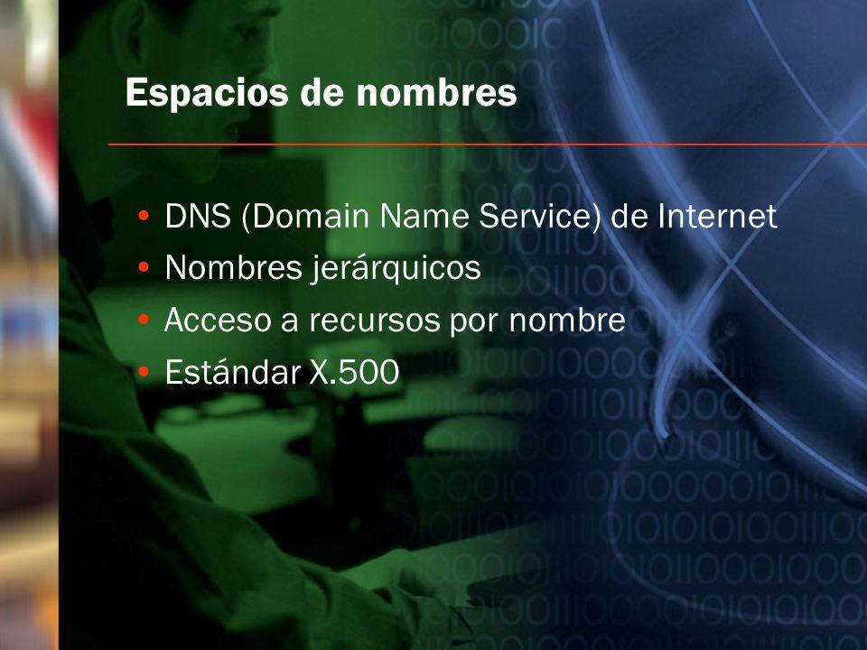 Espacios de nombres DNS (Domain Name Service) de Internet Nombres jerárquicos Acceso a recursos por nombre Estándar X.500