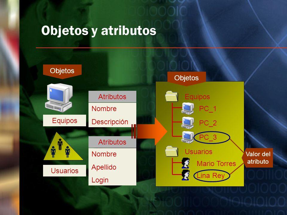 Equipos PC_1 PC_2 PC_3 Mario Torres Lina Rey Objetos Usuarios Objetos y atributos Valor del atributo Objetos Equipos Usuarios Atributos Nombre Descrip