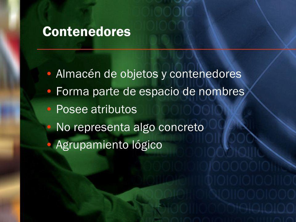 Contenedores Almacén de objetos y contenedores Forma parte de espacio de nombres Posee atributos No representa algo concreto Agrupamiento lógico