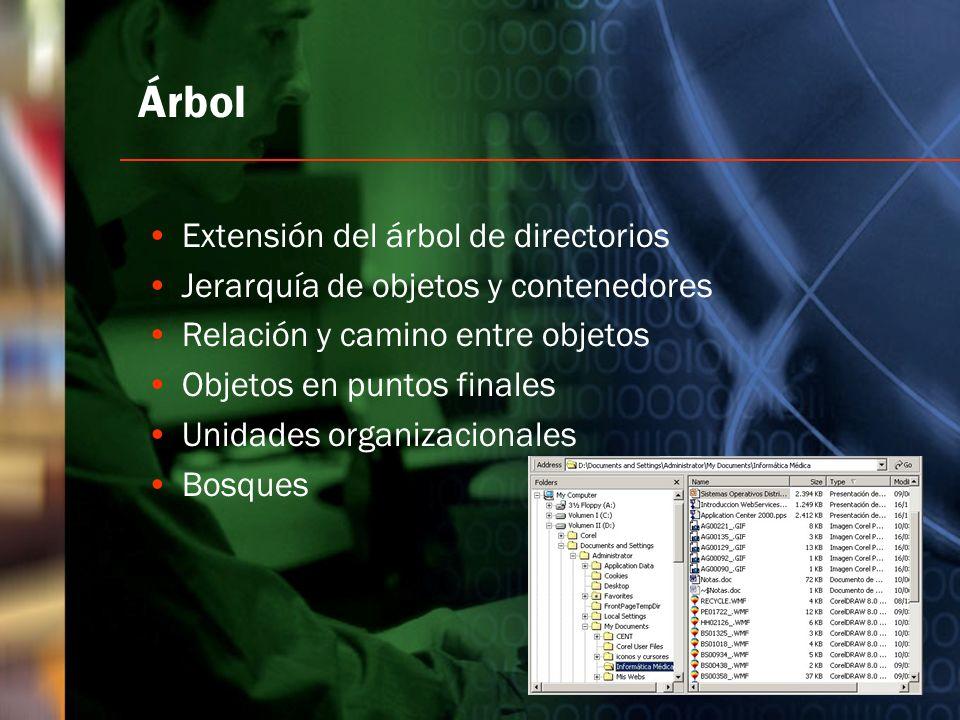 Árbol Extensión del árbol de directorios Jerarquía de objetos y contenedores Relación y camino entre objetos Objetos en puntos finales Unidades organi