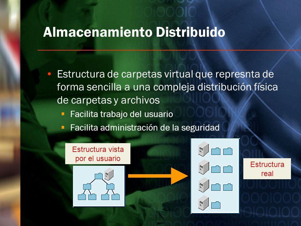 Estructura de carpetas virtual que represnta de forma sencilla a una compleja distribución física de carpetas y archivos Facilita trabajo del usuario