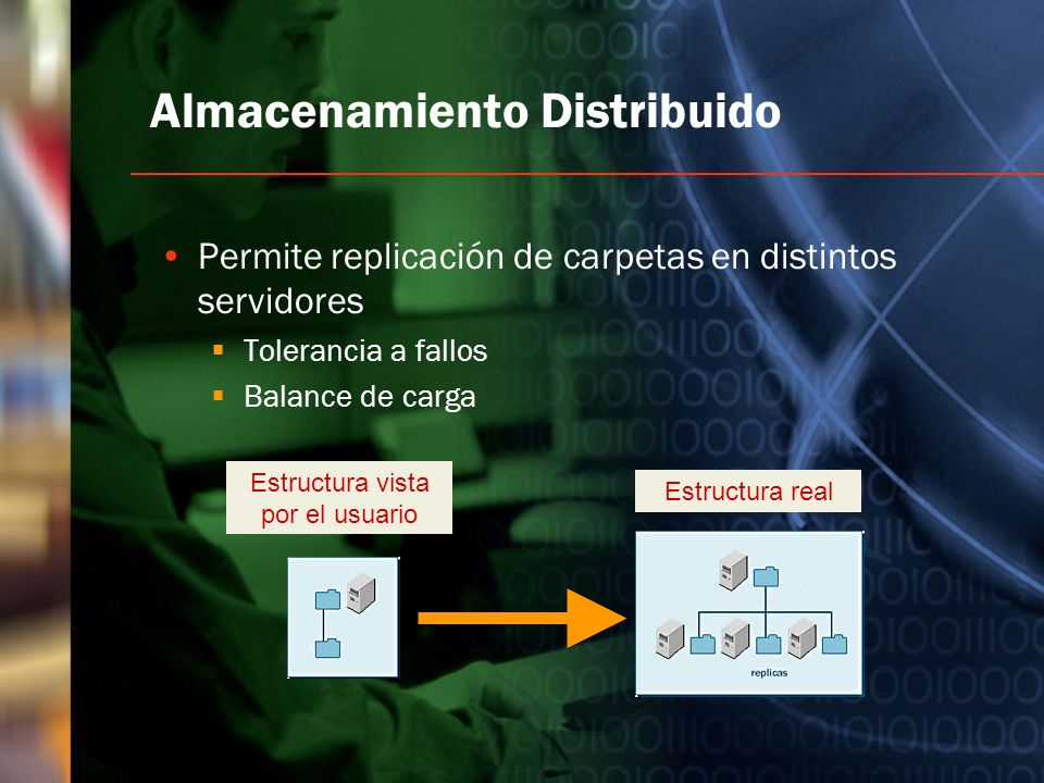 Almacenamiento Distribuido Permite replicación de carpetas en distintos servidores Tolerancia a fallos Balance de carga Estructura vista por el usuari