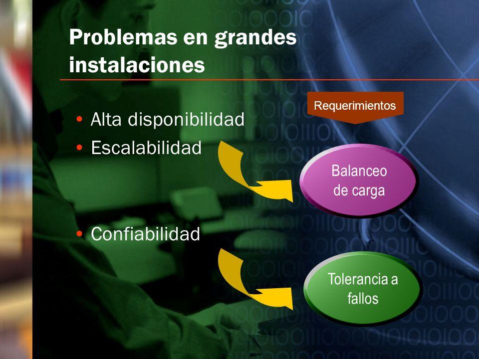 Alta disponibilidad Escalabilidad Confiabilidad Problemas en grandes instalaciones Balanceo de carga Tolerancia a fallos Requerimientos