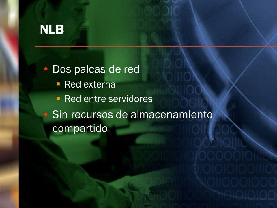 NLB Dos palcas de red Red externa Red entre servidores Sin recursos de almacenamiento compartido