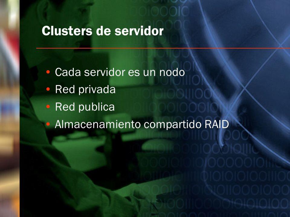 Clusters de servidor Cada servidor es un nodo Red privada Red publica Almacenamiento compartido RAID