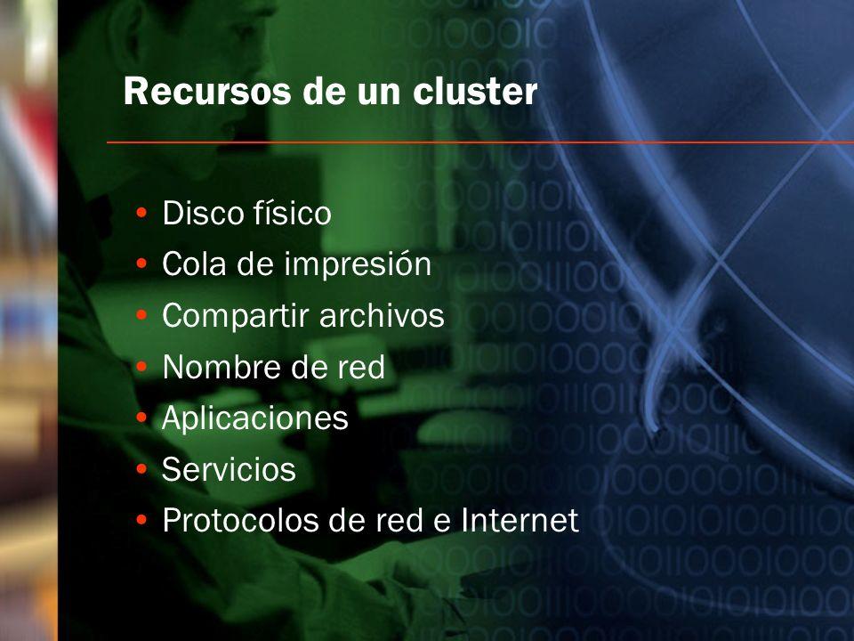 Recursos de un cluster Disco físico Cola de impresión Compartir archivos Nombre de red Aplicaciones Servicios Protocolos de red e Internet