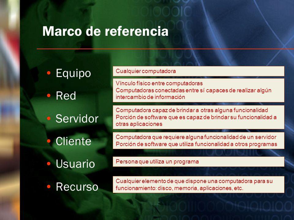 Marco de referencia Equipo Red Servidor Cliente Usuario Recurso Cualquier computadora Vínculo físico entre computadoras Computadoras conectadas entre