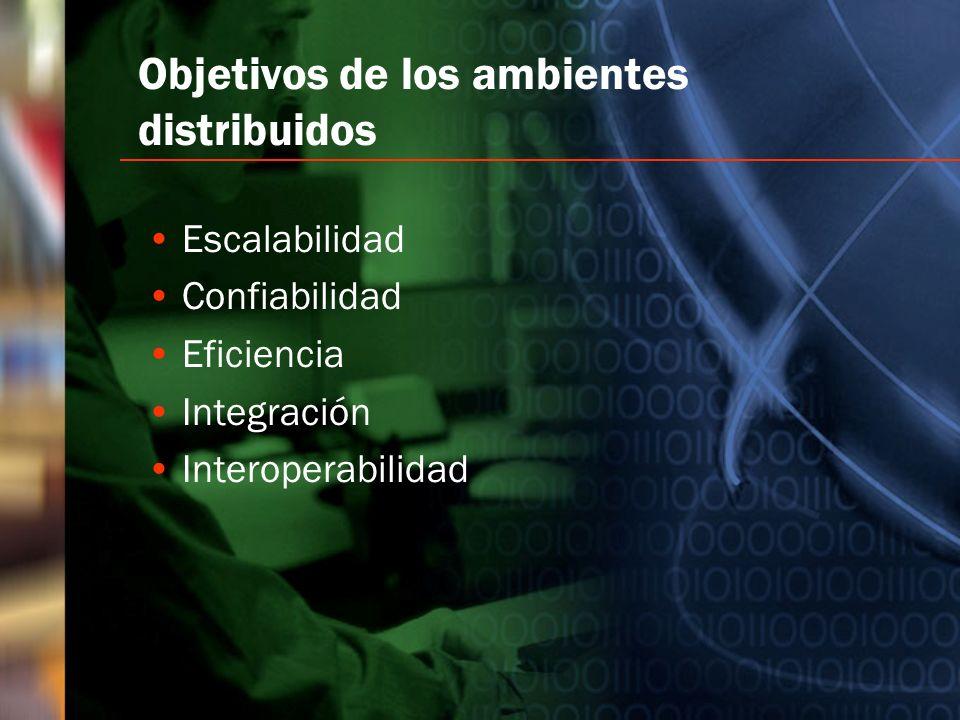 Sistemas Operativos Distribuidos Dominios y estructuras de recursos distribuidos Control descentralizado y remoto Políticas y seguridad Sistemas de archivo distribuido Distribución de recursos y servicios Integración con otros OSs y aplicaciones