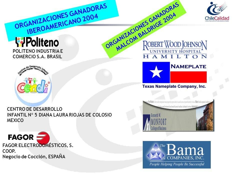 ORGANIZACIONES GANADORAS IBEROAMERICANO 2004 FAGOR ELECTRODOMÉSTICOS, S. COOP. Negocio de Cocción, ESPAÑA POLITENO INDUSTRIA E COMERCIO S.A. BRASIL CE