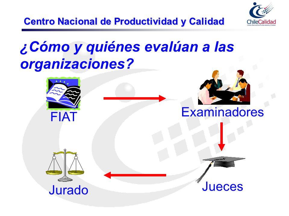 ¿Cómo y quiénes evalúan a las organizaciones? Jurado Jueces Examinadores FIAT Centro Nacional de Productividad y Calidad