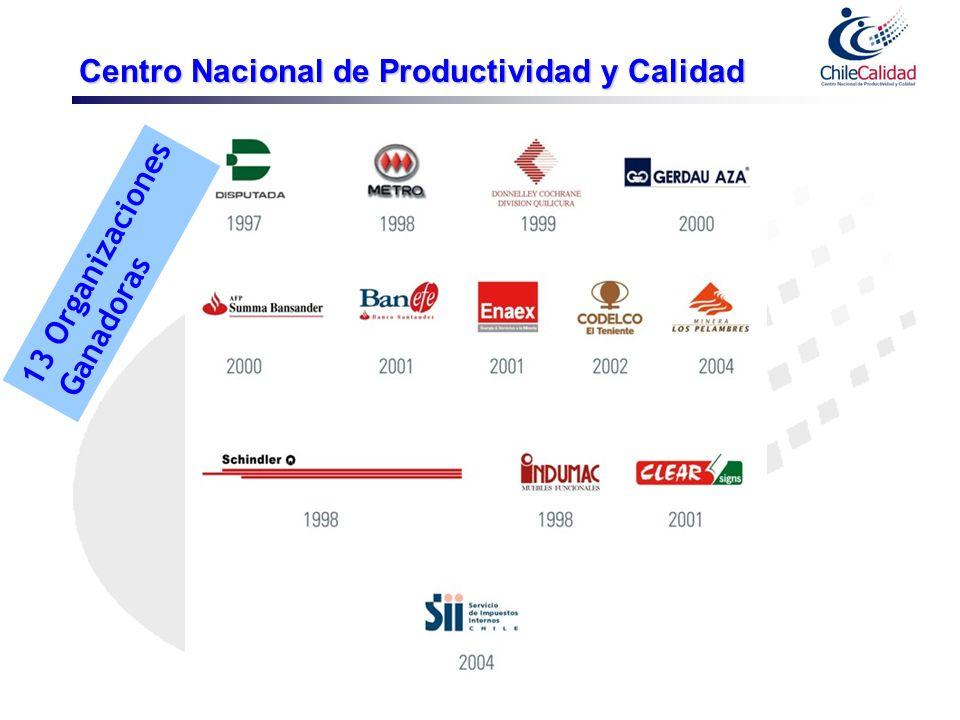 13 Organizaciones Ganadoras Centro Nacional de Productividad y Calidad