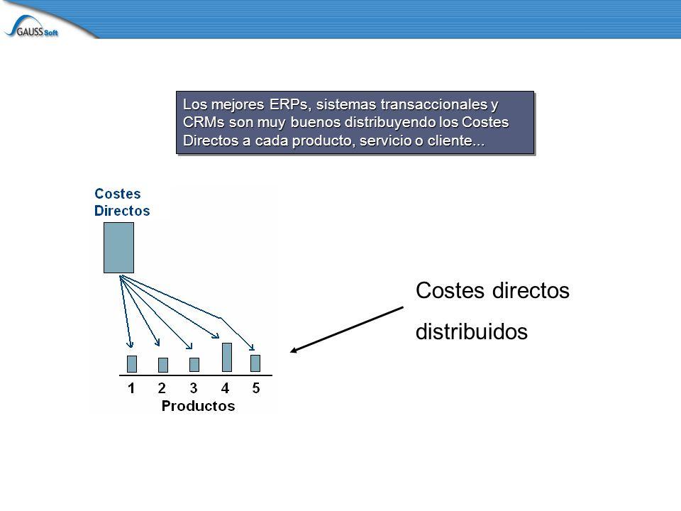 Costes directos distribuidos Los mejores ERPs, sistemas transaccionales y CRMs son muy buenos distribuyendo los Costes Directos a cada producto, servicio o cliente...