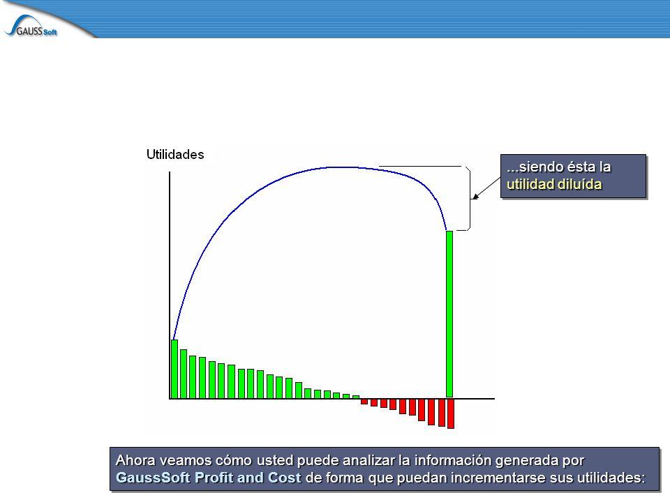Ahora veamos cómo usted puede analizar la información generada por GaussSoft Profit and Cost de forma que puedan incrementarse sus utilidades:...siendo ésta la utilidad diluída