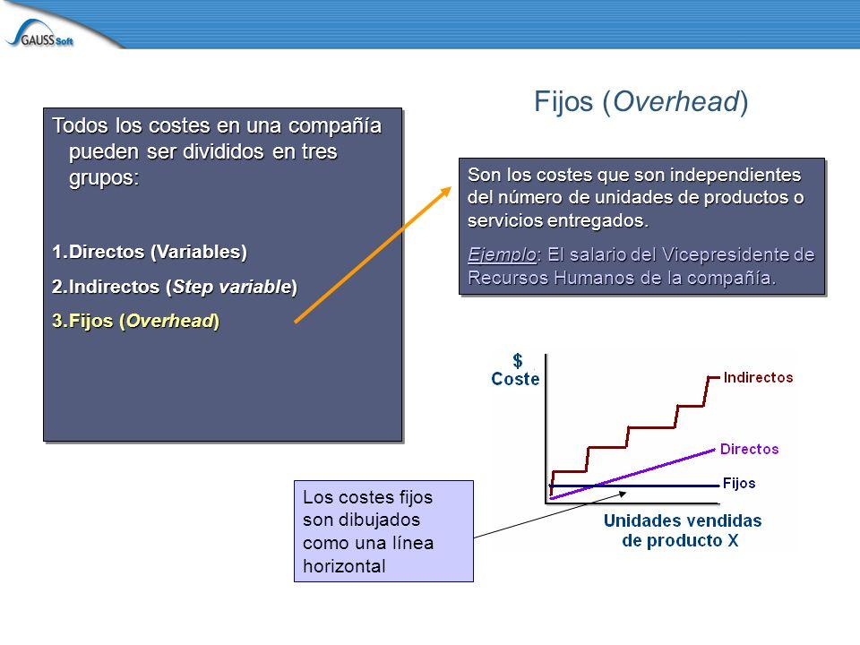 Todos los costes en una compañía pueden ser divididos en tres grupos: 1.Directos (Variables) 2.Indirectos (Step variable) 3.Fijos (Overhead) Todos los costes en una compañía pueden ser divididos en tres grupos: 1.Directos (Variables) 2.Indirectos (Step variable) 3.Fijos (Overhead) Son los costes que son independientes del número de unidades de productos o servicios entregados.