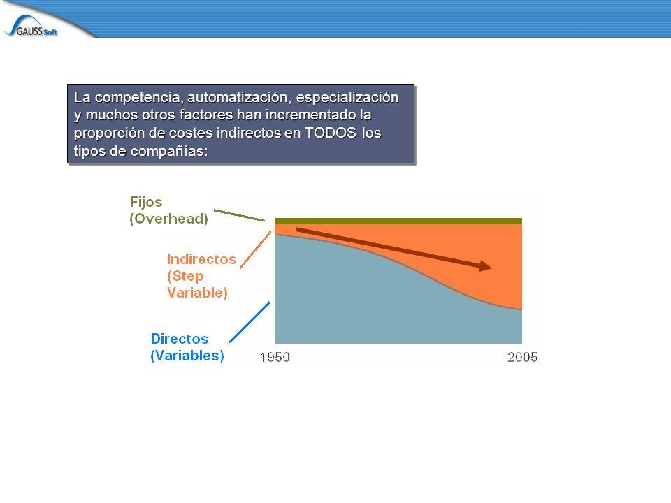 ...cuando acumulamos las utilidades en la gráfica, obtenemos la siguiente curva de utilidades: