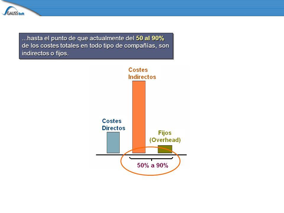 ...hasta el punto de que actualmente del 50 al 90% de los costes totales en todo tipo de compañías, son indirectos o fijos.