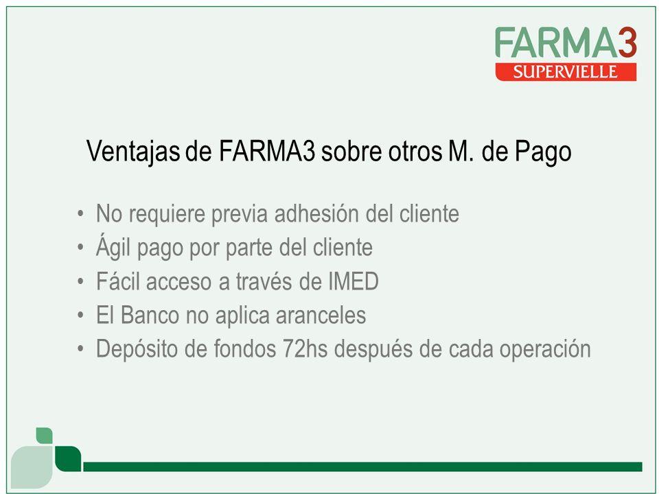 No requiere previa adhesión del cliente Ágil pago por parte del cliente Fácil acceso a través de IMED El Banco no aplica aranceles Depósito de fondos 72hs después de cada operación Ventajas de FARMA3 sobre otros M.